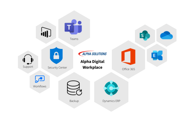 Alpha Digital Workplace