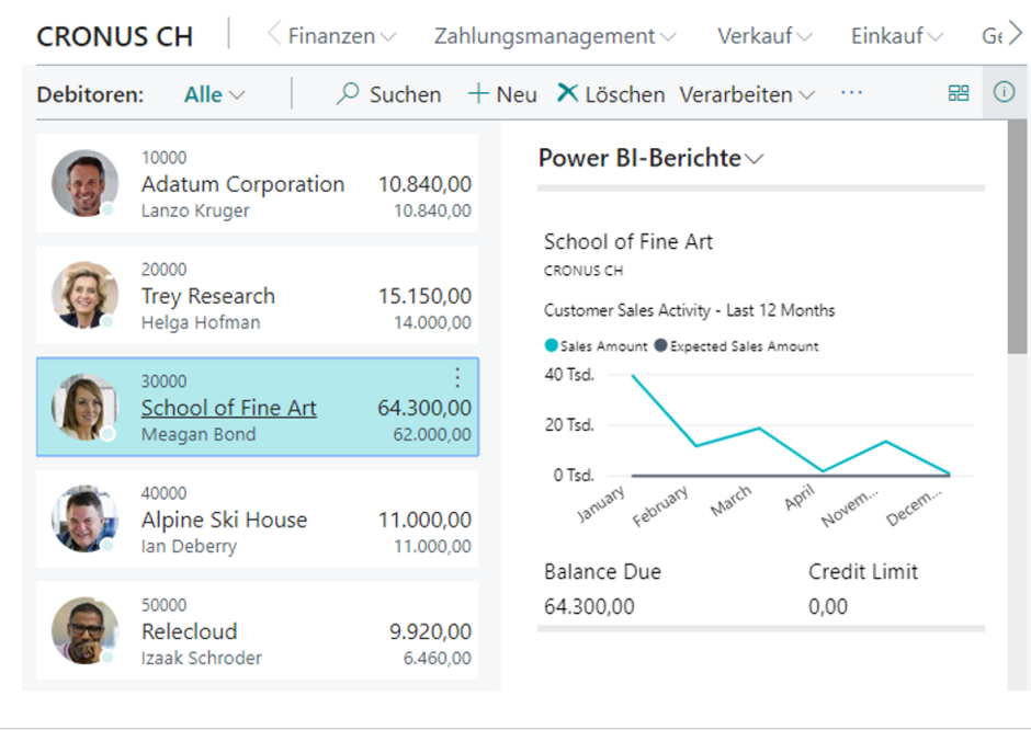 Power BI Business Central